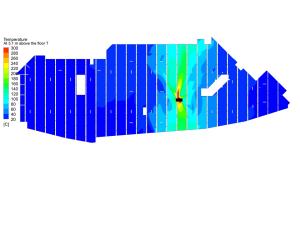 Onderdeel van CFD simulatie
