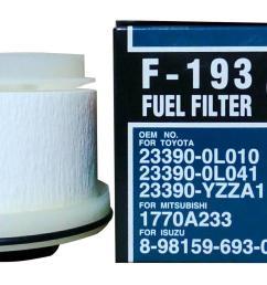 vic f 193 fuel filter for toyota innova 2 5 td toyota fortuner 2 5 td vnt [ 1864 x 994 Pixel ]