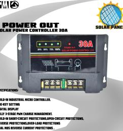 limited stock heavy duty solar charge controller w usb port display 30a 12v  [ 2000 x 2000 Pixel ]