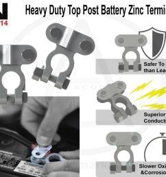 noco top post zinc battery terminal connector 2pc set  [ 1280 x 1106 Pixel ]