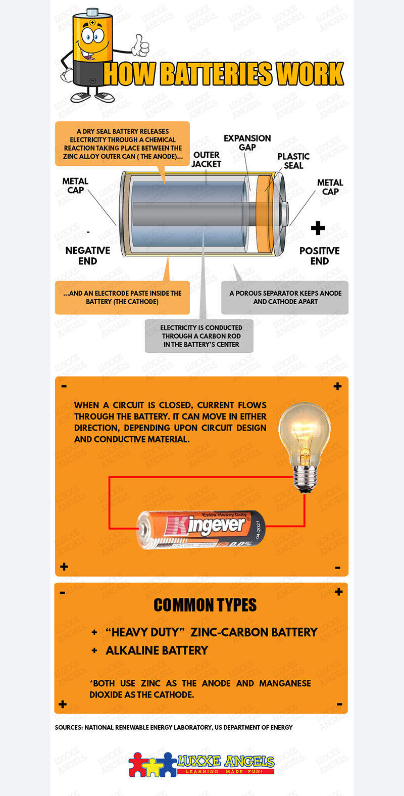 hight resolution of specifications of kingever aaa battery 1 pack batteries for home office and school use