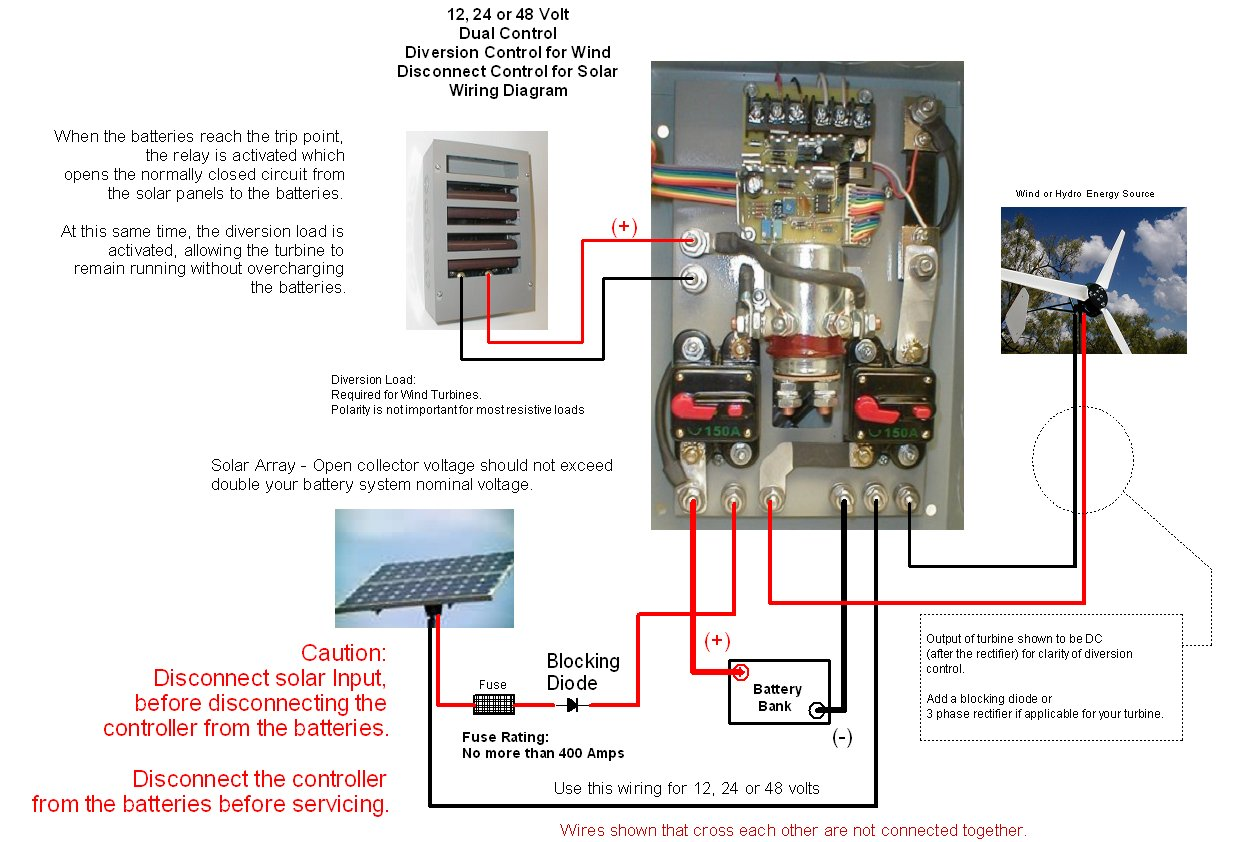 wiring diagram for solar battery charger taotao 50 scooter coleman air c440 hva 440 amp 12 24 48v volt wind