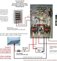 coleman air c440 hva 440 amp 12 24 48v volt wind solar battery charge controller c440 hva [ 1258 x 842 Pixel ]
