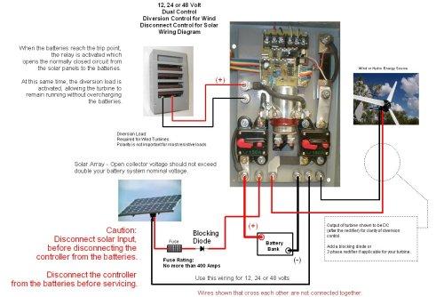 small resolution of coleman air c440 hva 440 amp 12 24 48v volt wind solar battery charge controller c440 hva