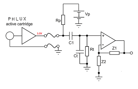PHLUX-II active phono cartridge