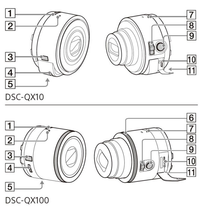 Leaked manuals for Sony QX10 & QX100 provide more details