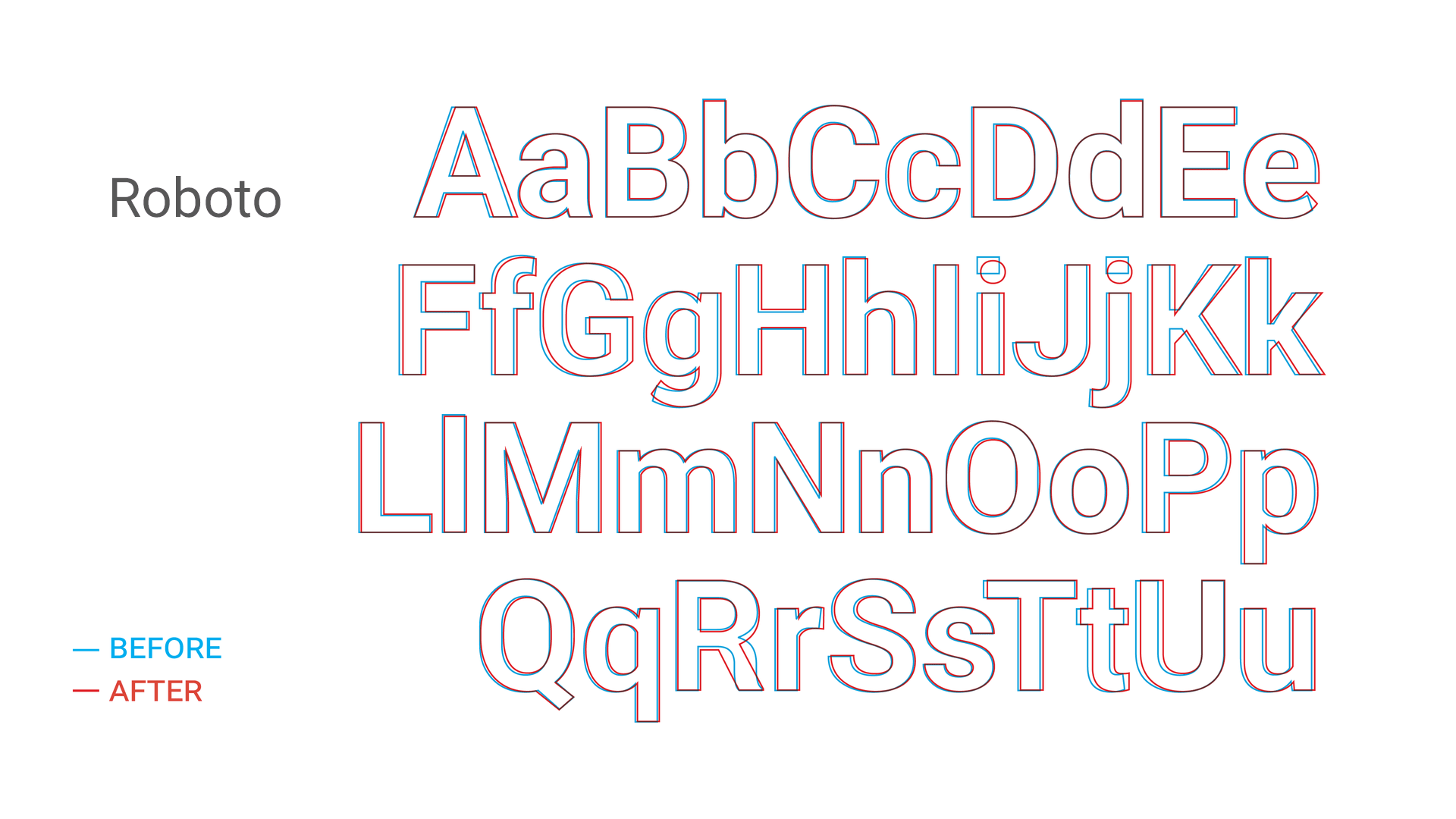 A picture of Roboto typography, showing the subtle differences and the attention to detail in a recent update.