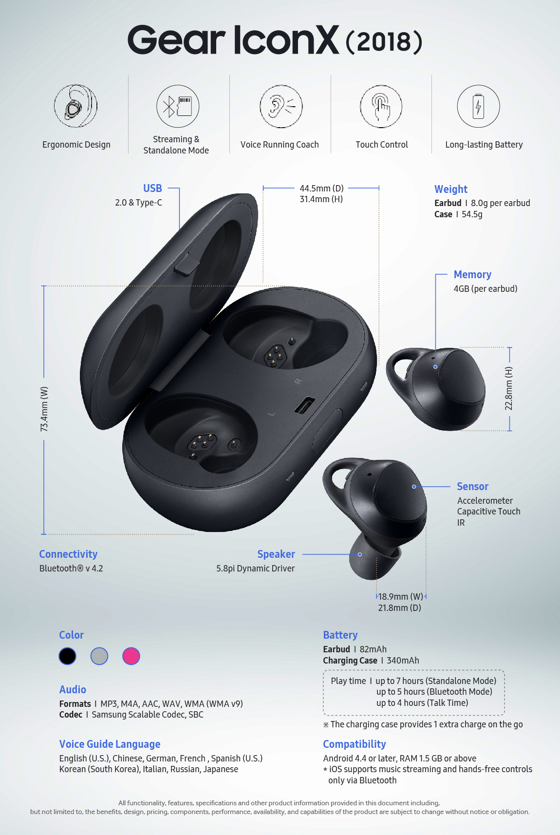 You can buy the Samsung Gear Sport and Gear IconX (2018) today!
