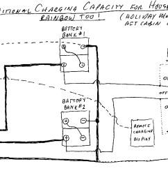wiring diagrams monaco rv 2005 online wiring diagram on monaco windsor wiring diagrams  [ 2032 x 1072 Pixel ]