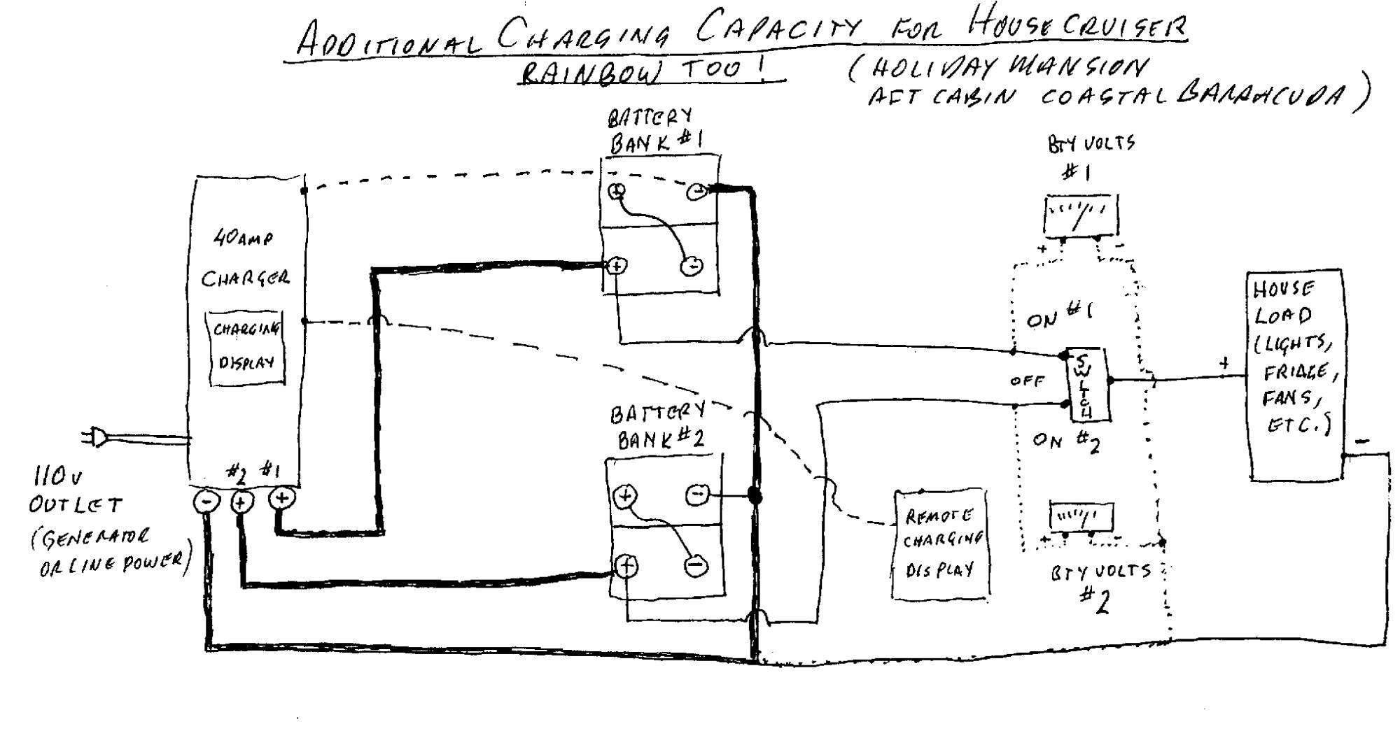 hight resolution of  wiring diagrams monaco rv 2005 online wiring diagram on monaco windsor wiring diagrams