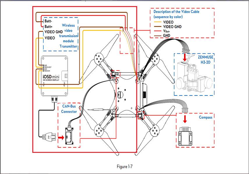 fpv gauge wiring diagram fog light master blogs iosd mini 24 images controller