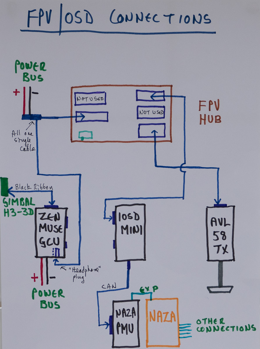 hight resolution of  f550 zenmuse h3 2d gimbal wiring diagrams wiring diagrams zenmuse h3 2d wiring diagram