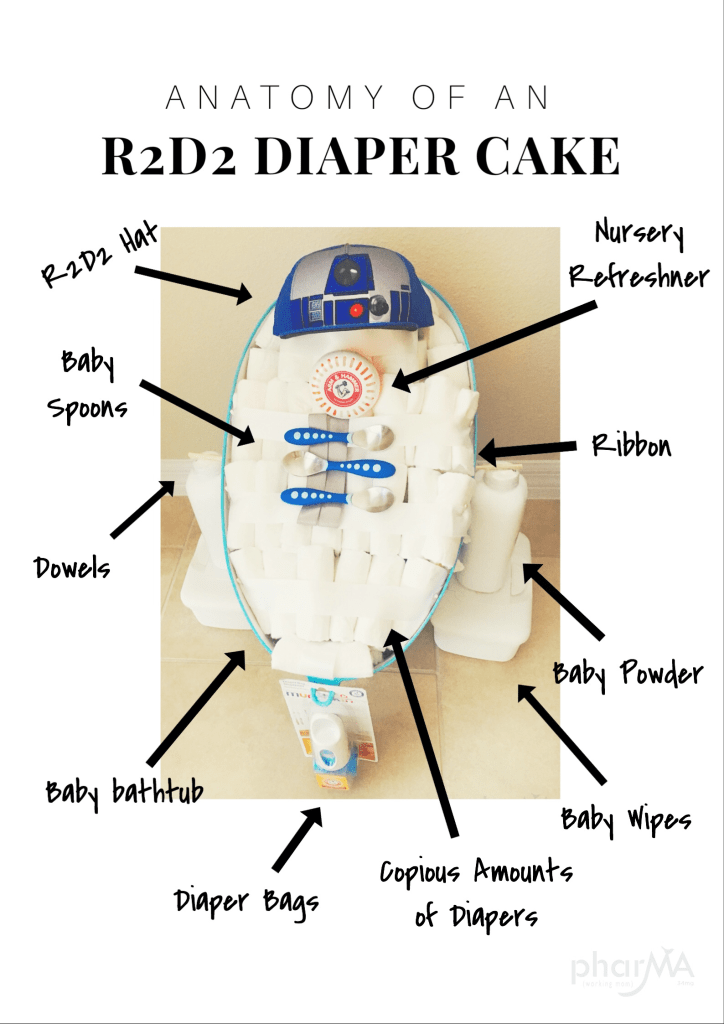 How to make an R2D2 Diaper Cake, StarWars Themed Baby Shower, R2D2 Anatomy