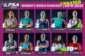 Rankings: CIB Salma Hany reaches No.9, Fares No7 while Marwan is back into top5