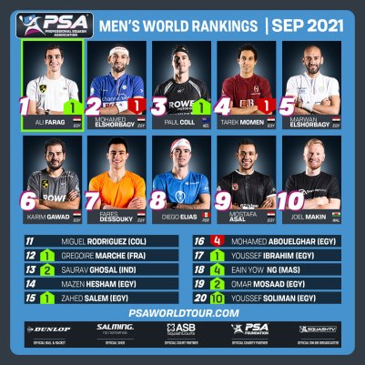 psa_men_rankings_SEP21