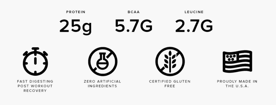 Ascent Protein Quality