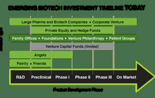 Present-Biotech-INV