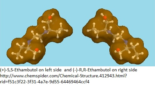 L and D ethambutol