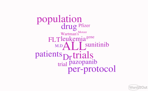 This image has an empty alt attribute; its file name is sunitinib-brings-adult-acute-lymphoblastic-leukemia-all-to-remission-e28093-rna-sequencing.png