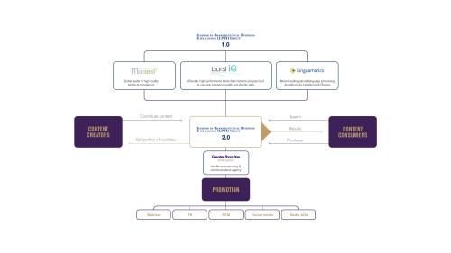20210622_lpbi_pipeline_gto_europe-1