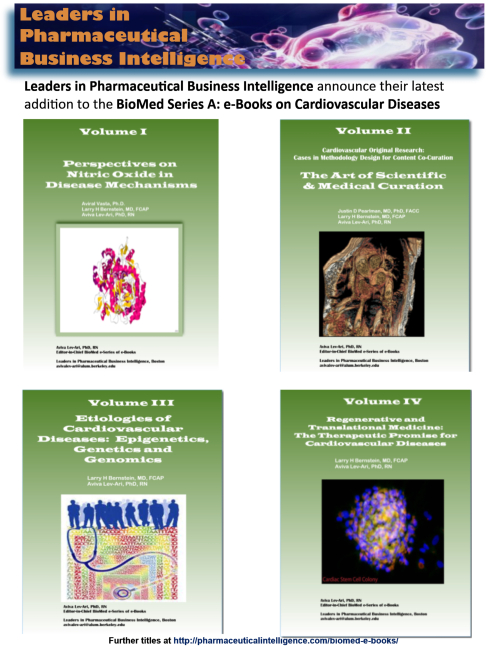 Volume Five Pharmacological Agents In Treatment Of Cardiovascular