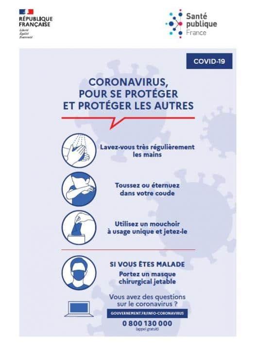 coronavirus, les bon gestes - pharmacie charlet