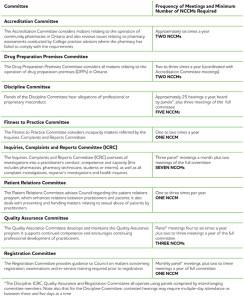 Spring 2019 Committees
