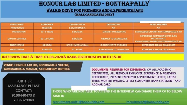 Honour Lab Walk In 1st And 2nd Aug 2020 for Production QC Engineering Bsc Msc Bcom BA Btech