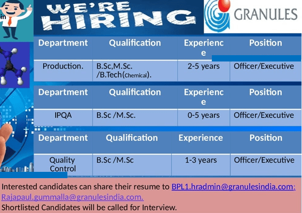 Granules India Urgent Requirement for Freshers and Experienced In Production  IPQA  Quality Control