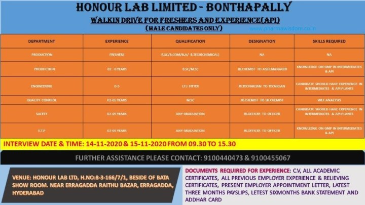 Honour Lab Walk In 14th and 15th Nov 2020 for Production QC Safety Departments