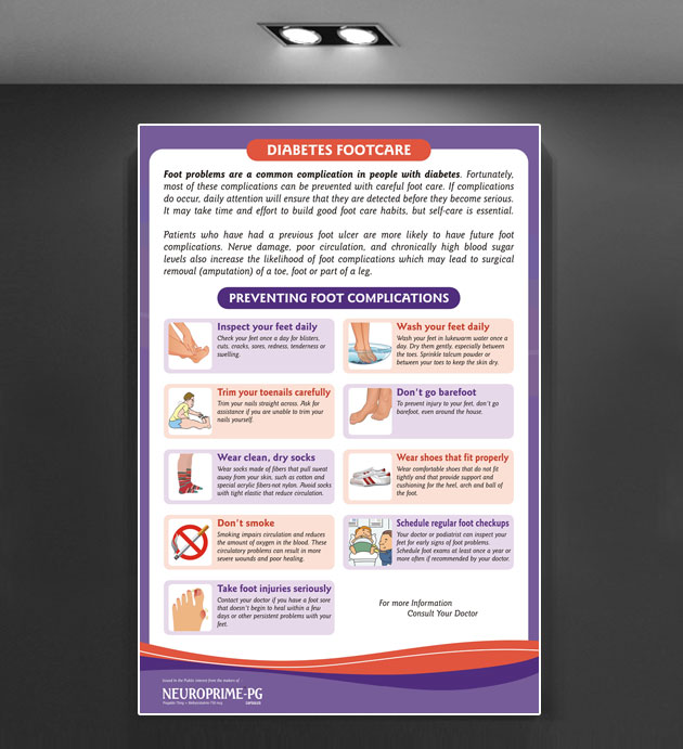 Pharmaceutical Business In Pakistan (Part 4)