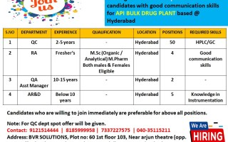 Multiple Openings (60+ Positions) in Regulatory Affairs / QC / QA / AR&D – API Bulk Drug Plant @ Hyderabad