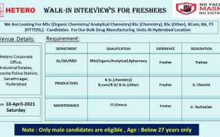 HETERO – Walk-In Interviews for FRESHERS in Production / QA / QC / R&D / Maintenance on 10th Apr' 2021