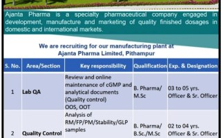Ajanta Pharma Limited – Openings for QA / QC Departments – Apply Now