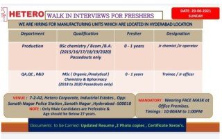 HETERO – Walk-Ins for FRESHERS in Production / QA / QC / R&D Departments on 20th June' 2021
