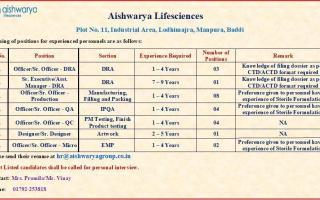 Aishwarya Lifesciences – Urgent Openings for Production / QA / QC / DRA / Artwork / Micro Departments