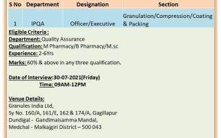 Granules India Ltd – Walk-In Interviews for Quality Assurance – IPQA on 30th July' 2021