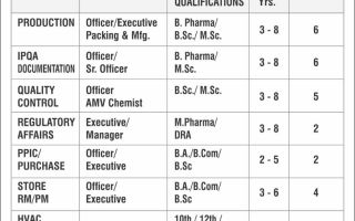Nanz Med Science Pharma (P) Ltd – Walk-Ins for IPQA / QC / Regulatory Affairs / Production / PPIC / Purchase / Store / HVAC Operator / Water System on 16th July' 2021