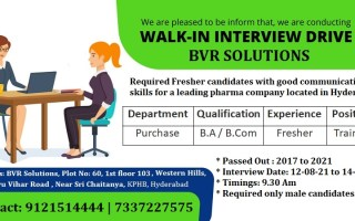Walk-In Interviews for FRESHERS – Purchase Dept. on 12th to 14th Aug' 2021