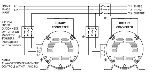 Rotary Converter On Phase-A-Matic, Inc.