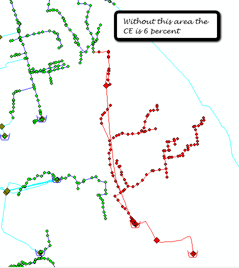 Figure 6.  Find and Isolate the Area with the CE.