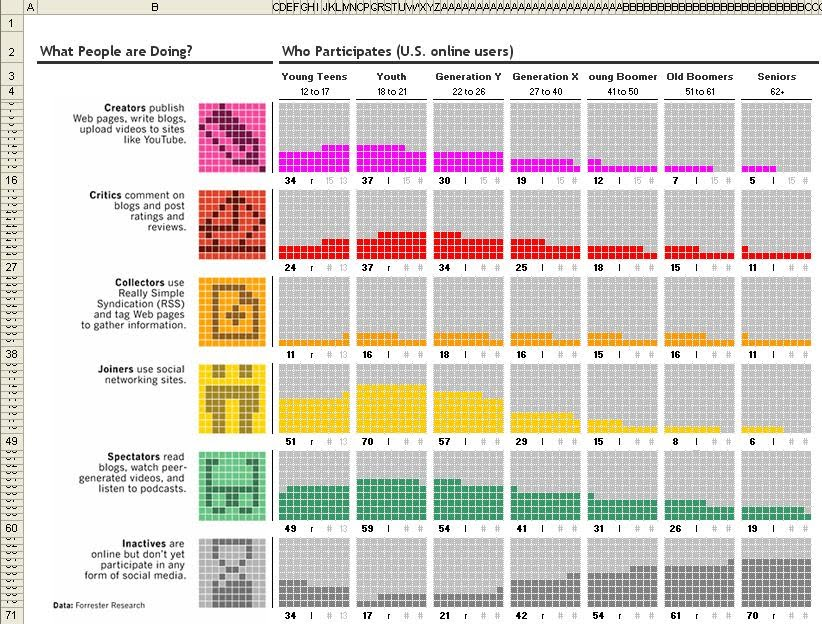 PHD art of excel charting 1