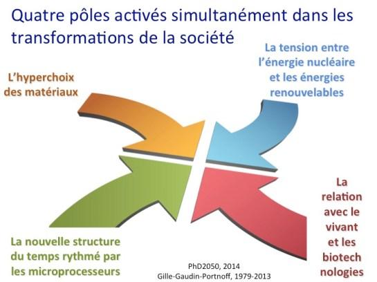 Nouveau-Paradigme-Industriel_Dia_2014-10-19