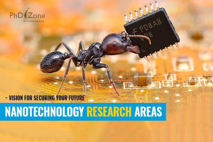 Nanotechnology Research Areas