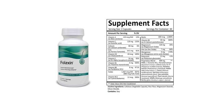 Folexin dosage