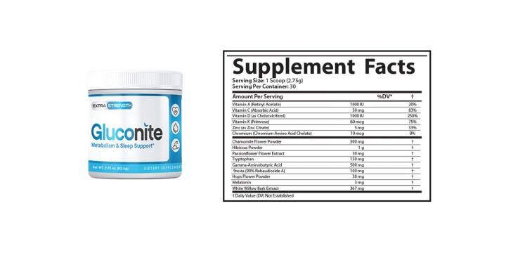 Gluconite ingredients