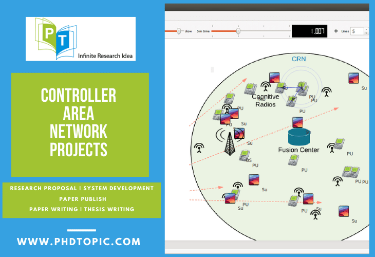 Best Buy Controller Area Network Projects Online