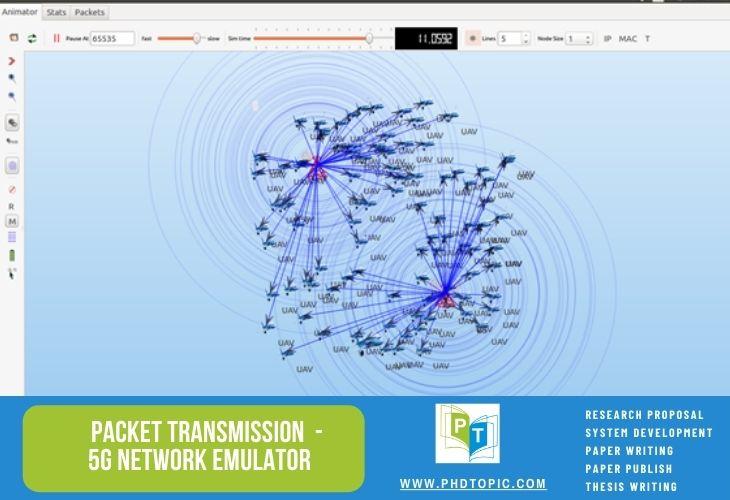 Packet Transmission Process 5G Network Emulator