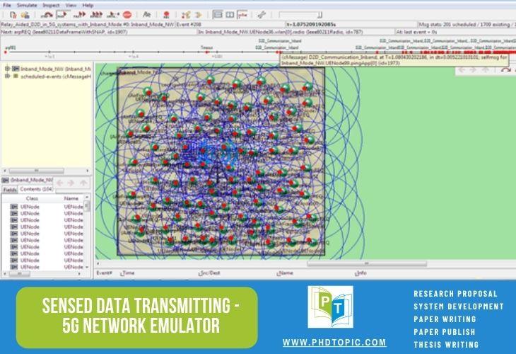 Sensed Data Transmitting   5G Network Emulator