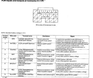 Honda Prelude Wiring Diagram  Wiring Diagram And Schematics
